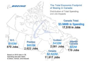 beoing-economic-footprint-in-canada