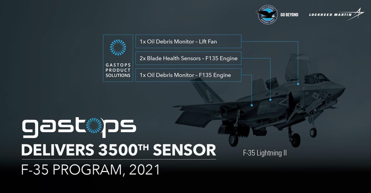 Gastops Celebrates 3,500th Engine Sensor Delivery for F-35 Lightning II
